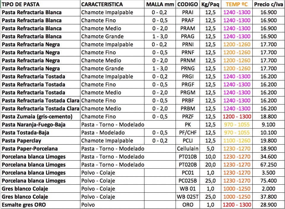 Lista Precios Sio-2 2020 dic.jpg