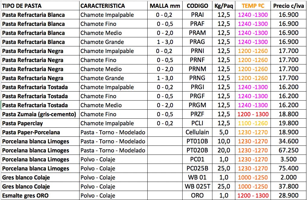 Lista Precios Sio-2 2105.png