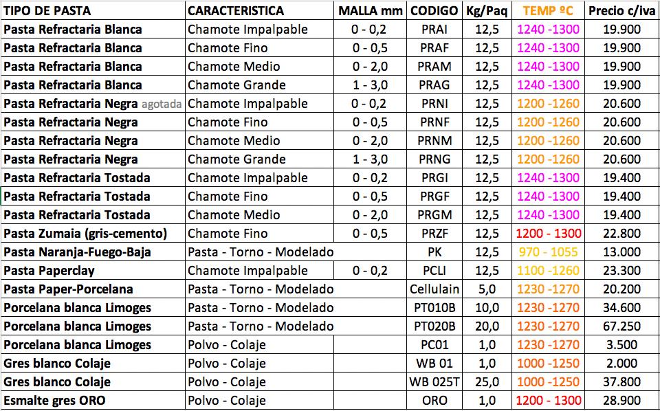 Lista de Precios Sio-2 20210818.png