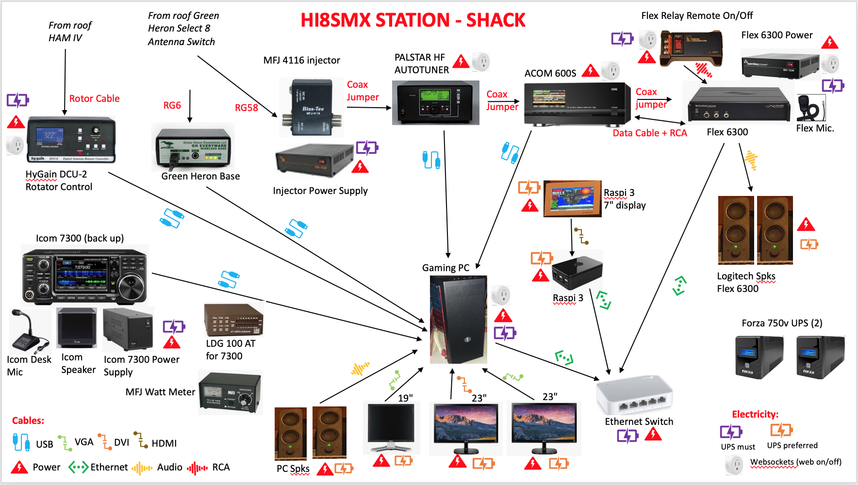 HI8SMX Shack Diagram 032020.png