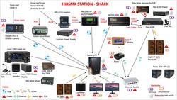 HI8SMX Shack Diagram 032020.png