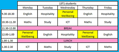 Year 13 T1.png