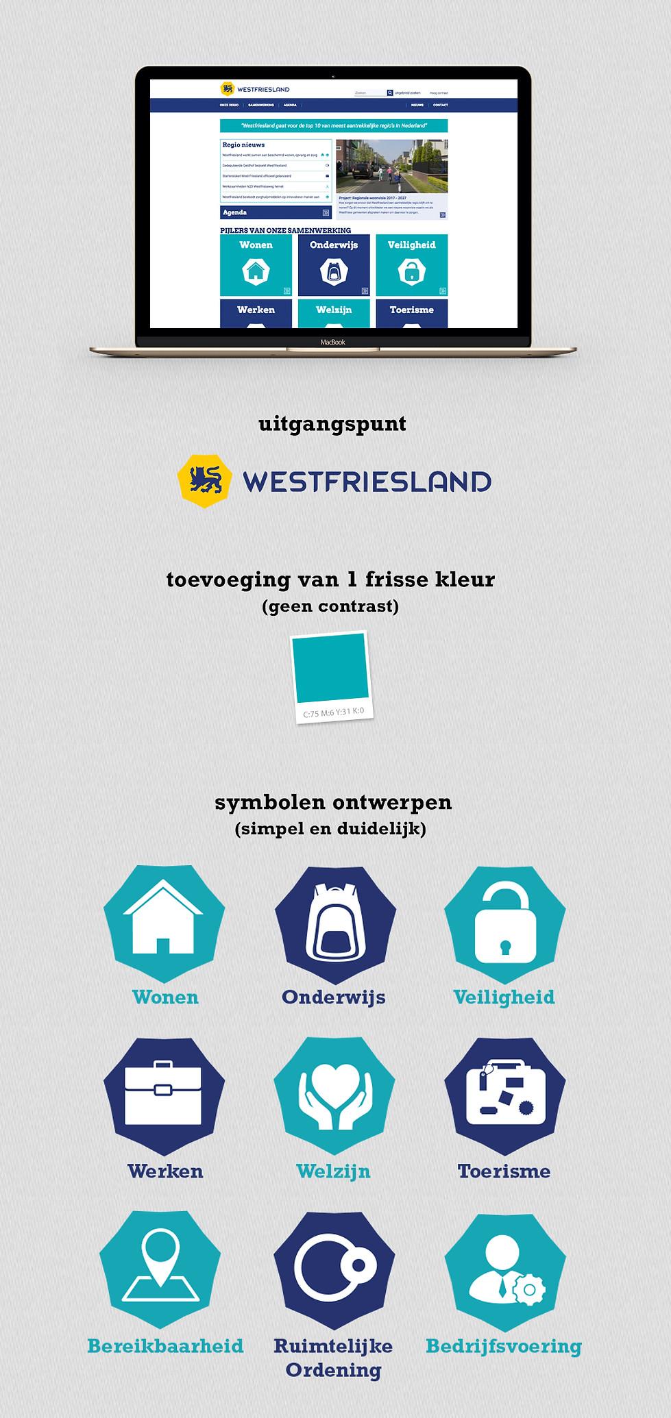 Regio Westfriesland.jpg