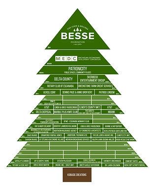 Extended Tree Smaller(7).jpg
