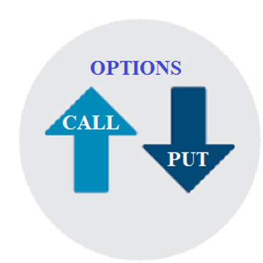 Options Trading One-Day Beginners Class