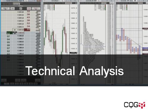 MC15. Video on Technical Analysis