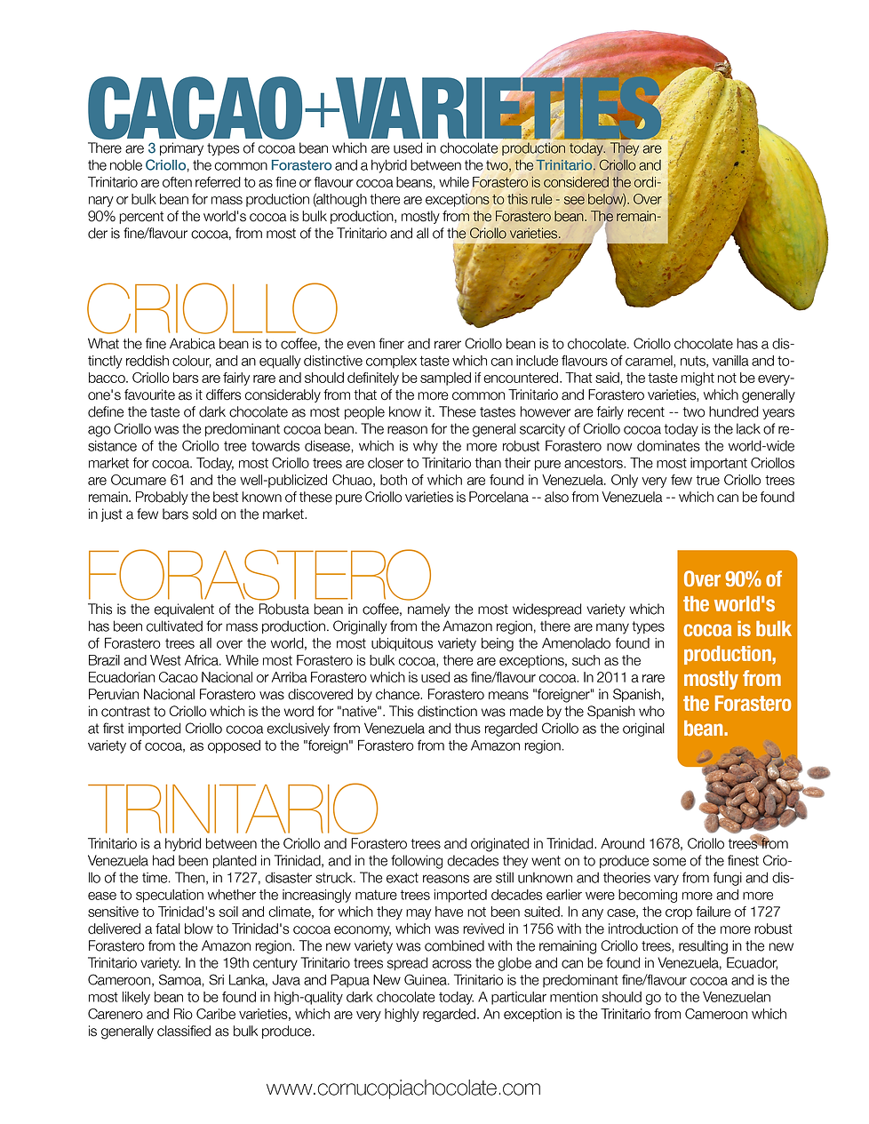 Cacao-Sheet.png
