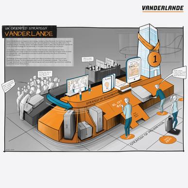 UX-oriented strategy for Vanderlande