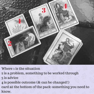 How to use Tarot to plan.