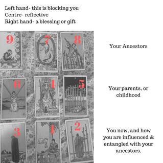 Tarot & Ancestors