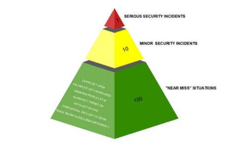 security-diminishing-returns.jpg