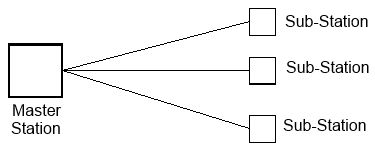 1m-3s.jpg