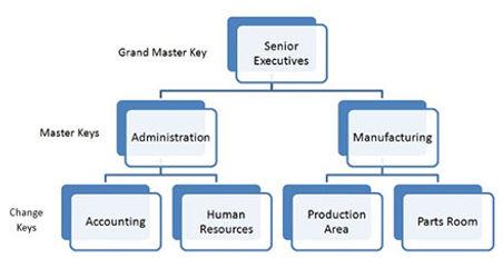 keying chart.jpg