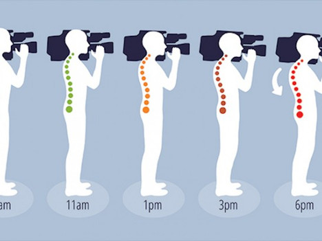 What Are the Risk Factors of Being a Professional Camera Operator?
