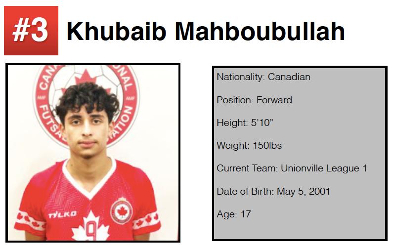 Khubaib M