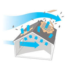 Wind Mitigation Inspection for Insurance