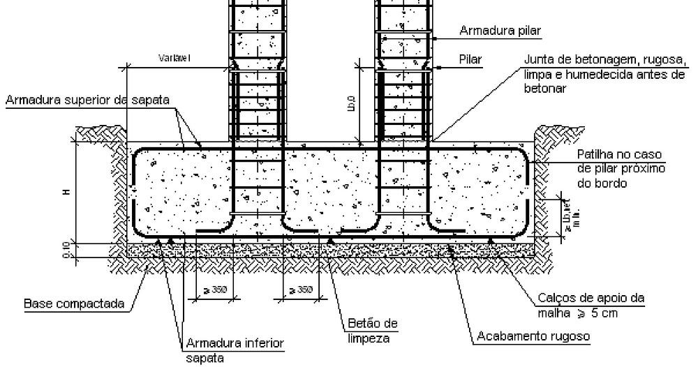 Orçamento de construção de fundação em Brasilia