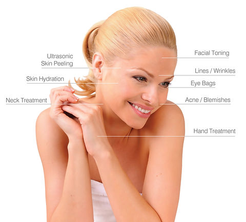 CACI facial treatment range.jpg