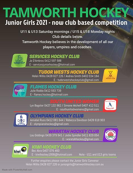 Junior Girls Contacts 2021.jpg