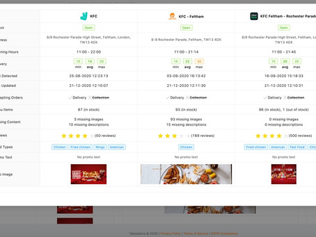 Review your restaurants performance all in one place