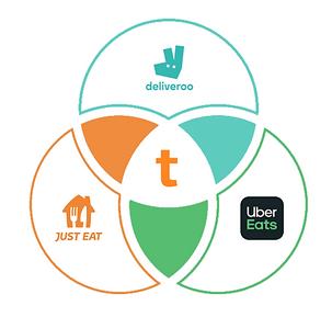 Platform share report linkedin2.png