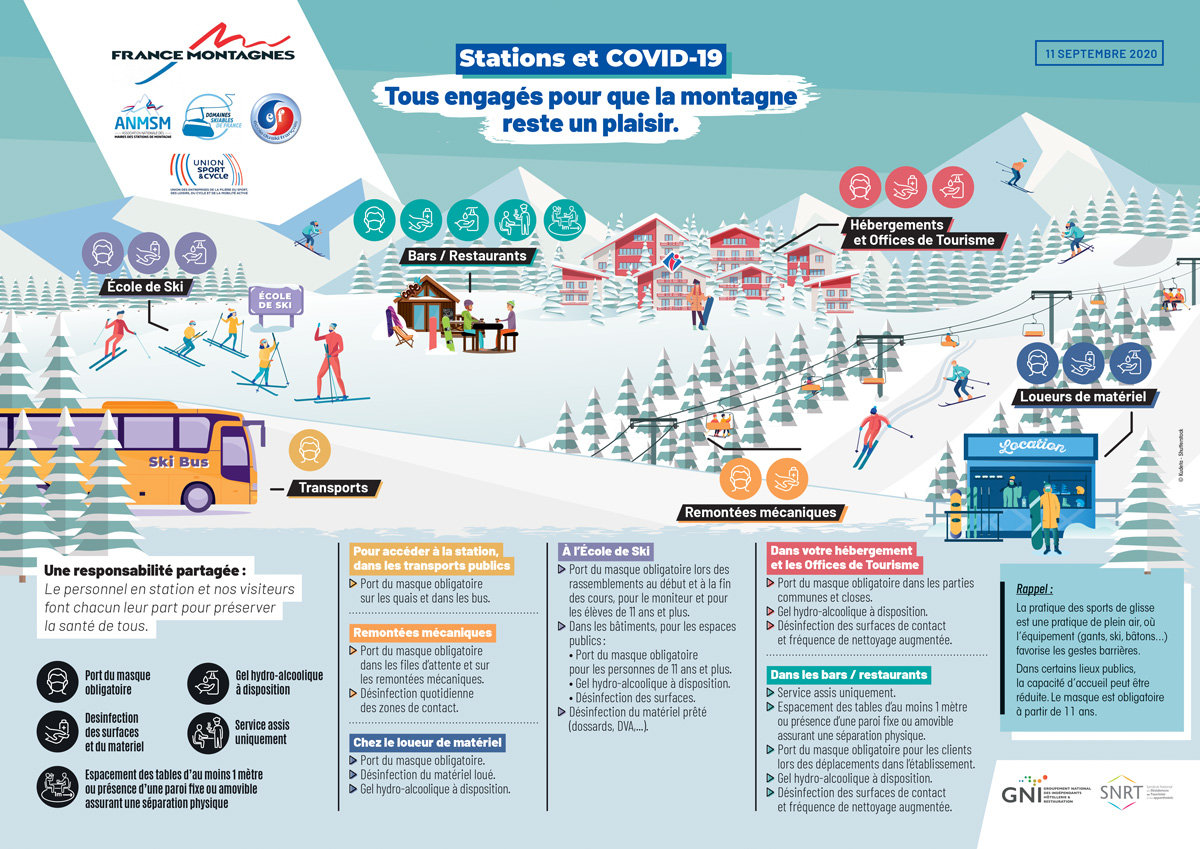 covid19-stations-planche-a3-fr-hd.jpg