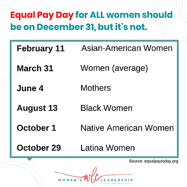 Equal Pay Day 2020.png