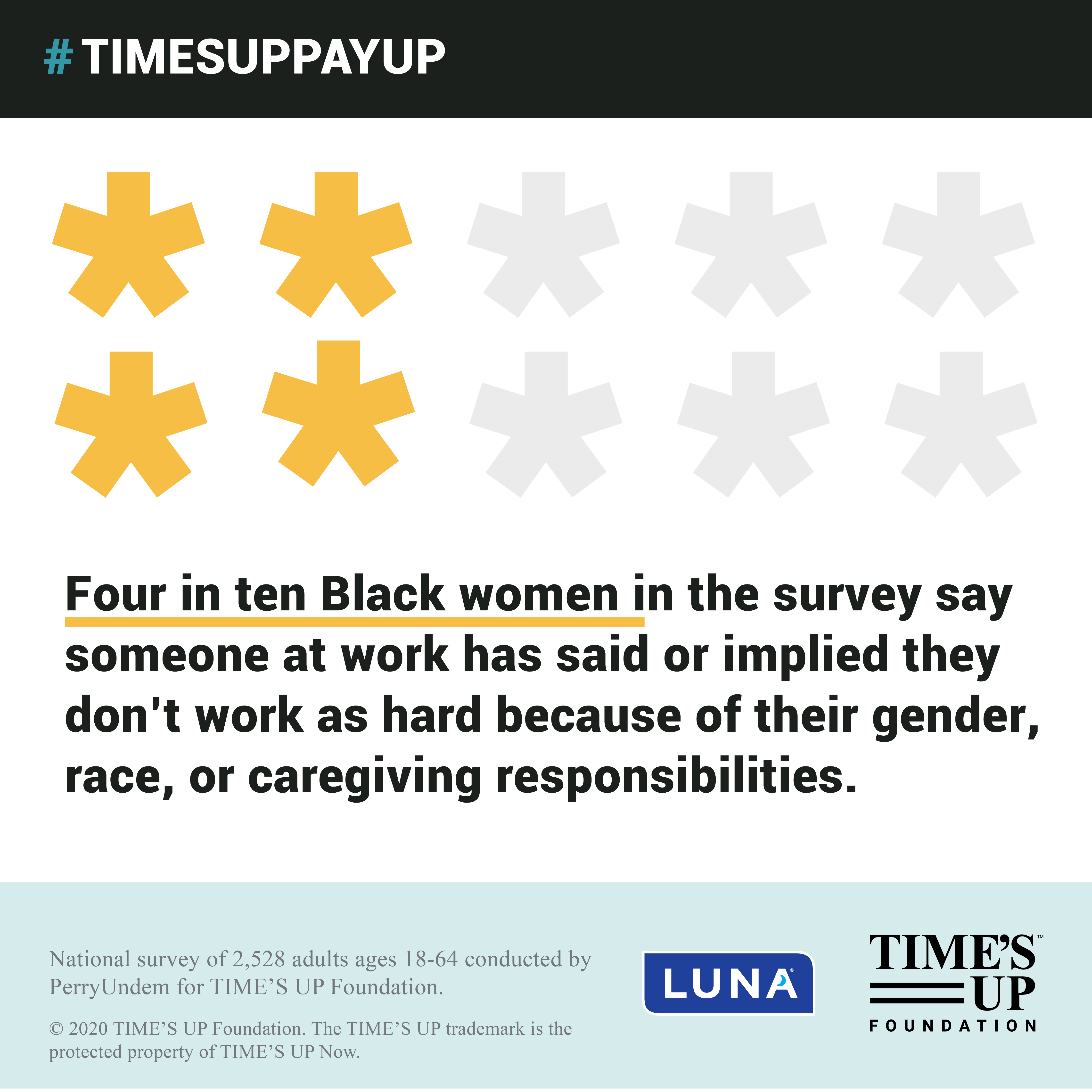 Black Women & the Pay Gap