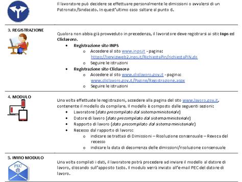 Dimissioni telematiche - Faq aggiornate al 04.0.4.2016