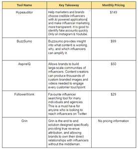 Key takeaways table and pricing for social media influencer tool
