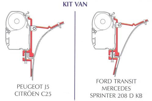Kit fixação para toldo F 45-Ducato,J5,C25,Transit
