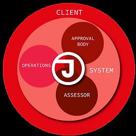 System-Relationship.png