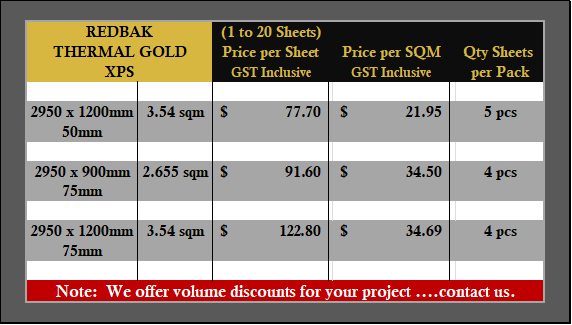 thermal gold xps prices.png