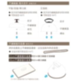 配件使用說明-02.jpg