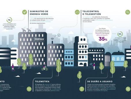 Regulación de Sostenibilidad para las PYMES