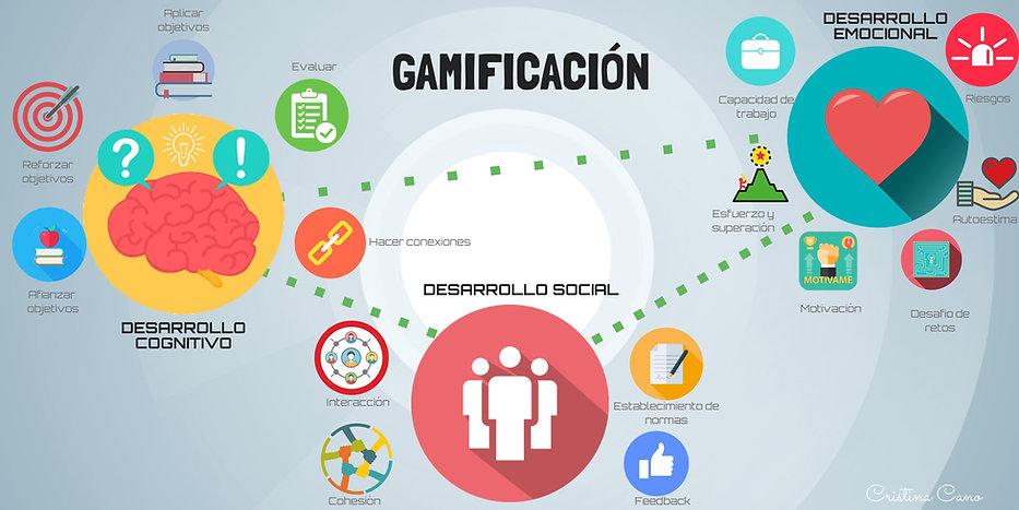 infograia gamificacion.jpg