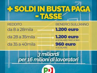Più soldi in busta paga e meno tasse per 16 milioni di italiani!