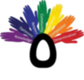 EOHorizons Logos (Finalized)_White (VALUES).jpg