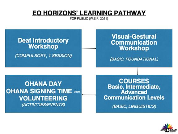 Deaf Introductory Workshop for ZOOM (JAN2021).png