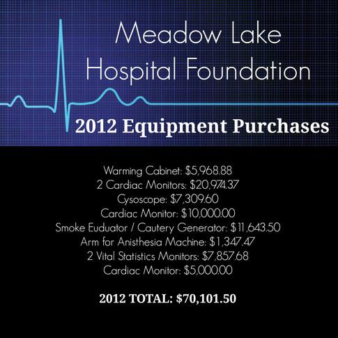 2012_Equipment_Purchases.jpg