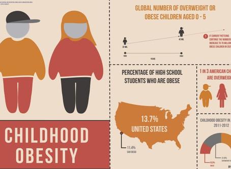 Childhood Obesity (Part 2)