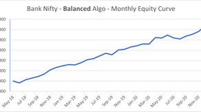 Bank Nifty Focused Algo for Retail Investors