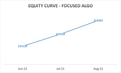 equitycurve.png