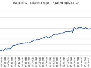 Launching soon - Bank Nifty Focused Algo by KAM