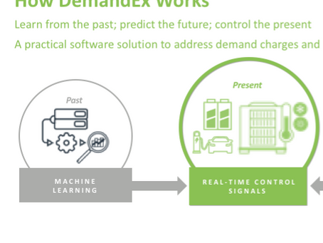 """Extensible Energy Launches a """"Virtual Battery"""" Software that Reduces Demand Charges and Increases RO"""