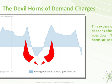 5 Strategies for Controlling Peak Demand Charges Without Energy Storage