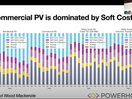 Three Reasons Why Commercial Solar Sales are Lagging and Three Software Tools That Can Help