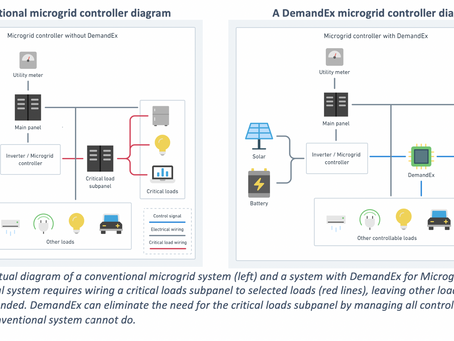 Extensible Releases DemandEx for Microgrids and Announces First Successful Installation