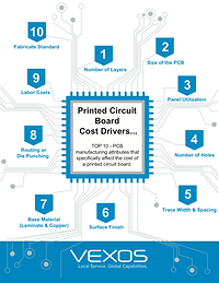 PCB Solutions Flexible Circuits, Rigid Circuits, Rigid-Flex Circuits