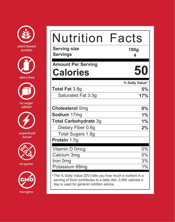 goodkind_nutrition_cropped_box-2.jpg
